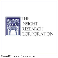 Insight Research Corp