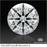 Whiteflash diamonds